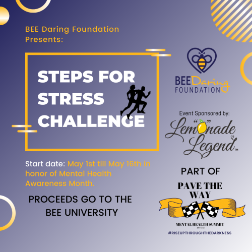 Copy of Steps for stress 2021
